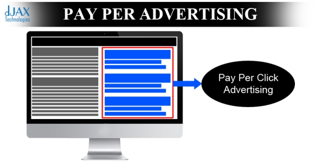 Pay per advertising view
